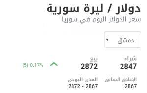 سعر الدولار في مدينة دمشق عند إغلاق يوم الاثنين 11 كانون الثاني