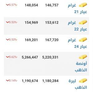 أسعار الذهب في مدينة دمشق عند إغلاق يوم الاثنين 11 كانون الثاني