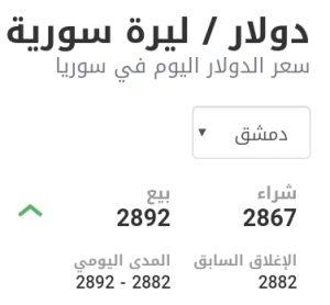 سعر الدولار في مدينة دمشق عند إغلاق يوم الأربعاء 13 كانون الثاني
