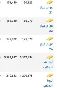 أسعار الذهب في مدينة دمشق عند إغلاق يوم الأربعاء 13 كانون الثاني