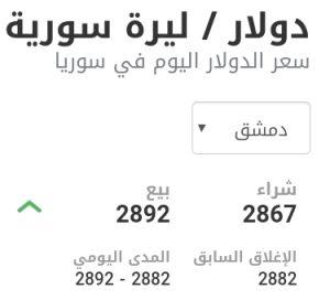 سعر الدولار في مدينة دمشق عند إغلاق يوم الخميس 14 كانون الثاني