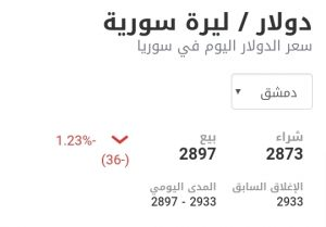 سعر الدولار في مدينة دمشق عند إغلاق يوم الاثنين 4 كانون الثاني