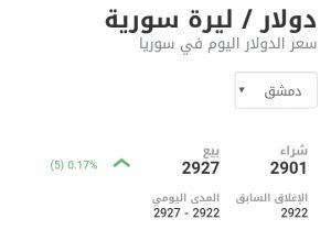 سعر الدولار في مدينة دمشق عند إغلاق يوم الاثنين 18 كانون الثاني