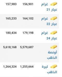 أسعار الذهب في مدينة دمشق عند إغلاق يوم الاثنين 4 كانون الثاني