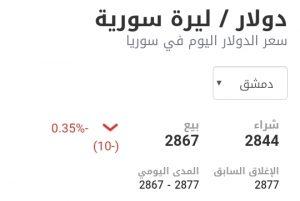 سعر الدولار في مدينة دمشق عند إغلاق يوم السبت 9 كانون الثاني