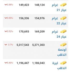 أسعار الذهب في مدينة دمشق عند إغلاق يوم السبت 9 كانون الثاني