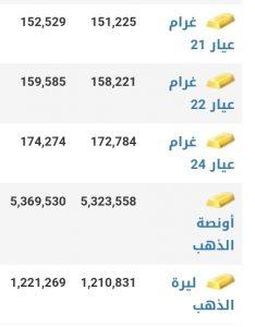 أسعار الذهب في مدينة دمشق عند إغلاق يوم الأربعاء 20 كانون الثاني