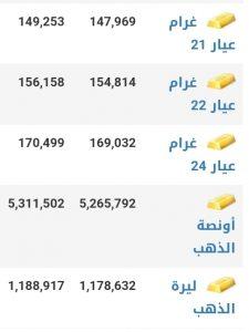 أسعار الذهب في مدينة دمشق عند إغلاق يوم الأحد 17 كانون الثاني