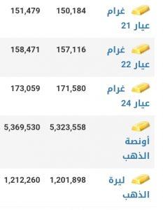 أسعار الذهب في مدينة دمشق عند إغلاق يوم الثلاثاء 19 كانون الثاني