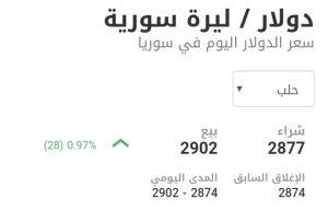 سعر الدولار في مدينة حلب عند إغلاق يوم الأحد 3 كانون الثاني