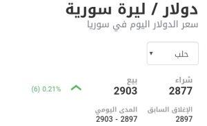 سعر الدولار في مدينة حلب عند إغلاق يوم الثلاثاء 12 كانون الثاني