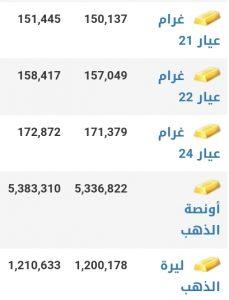 أسعار الذهب في مدينة حلب عند إغلاق يوم الأربعاء 13 كانون الثاني