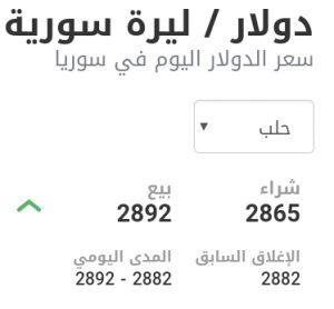 سعر الدولار في مدينة حلب عند إغلاق يوم الخميس 14 كانون الثاني