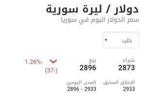 سعر الدولار في مدينة حلب عند إغلاق يوم الاثنين 4 كانون الثاني