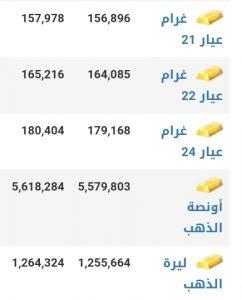 أسعار الذهب في مدينة حلب عند إغلاق يوم الاثنين 4 كانون الثاني
