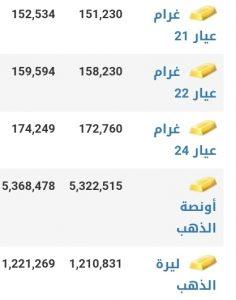 أسعار الذهب في مدينة حلب عند إغلاق يوم الأربعاء 20 كانون الثاني