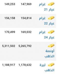 أسعار الذهب في مدينة حلب عند إغلاق يوم الأحد 17 كانون الثاني