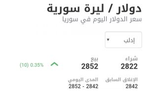 سعر الدولار في مدينة إدلب عند إغلاق يوم الاثنين 11 كانون الثاني