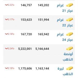 أسعار الذهب في مدينة إدلب عند إغلاق يوم الاثنين 11 كانون الثاني
