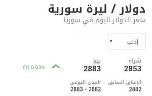سعر الدولار في مدينة إدلب عند إغلاق يوم الثلاثاء 12 كانون الثاني