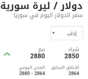 سعر الدولار في مدينة إدلب عند إغلاق يوم الأربعاء 13 كانون الثاني