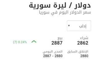 سعر الدولار في مدينة إدلب عند إغلاق يوم السبت 16 كانون الثاني