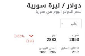 سعر الدولار في مدينة إدلب عند إغلاق يوم الاثنين 4 كانون الثاني