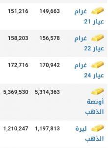 أسعار الذهب في مدينة إدلب عند إغلاق يوم الثلاثاء 19 كانون الثاني