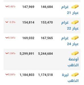 أسعار الذهب في مدينة إدلب عند إغلاق يوم السبت 16 كانون الثاني