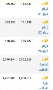 أسعار الذهب في مدينة إدلب عند إغلاق يوم الاثنين 4 كانون الثاني