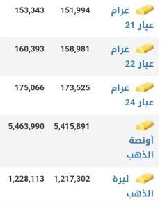 سعر الذهب عند الإغلاق في مدينة إدلب ليوم الخميس 7 كانون الثاني