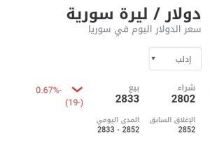 سعر الدولار في مدينة إدلب عند إغلاق يوم السبت 9 كانون الثاني