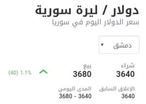 سعر الدولار في مدينة دمشق عند إغلاق يوم السبت 27 شباط