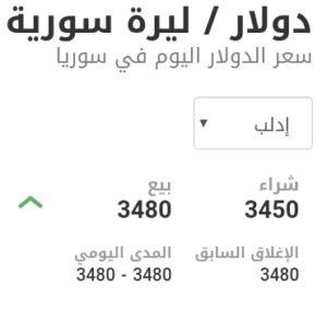 سعر الدولار في مدينة إدلب عند إغلاق يوم الخميس 25 شباط