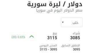 سعر الدولار في مدينة حلب عند إغلاق يوم السبت 6 شباط