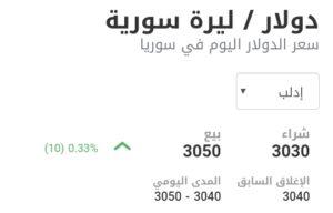سعر الدولار في مدينة إدلب عند إغلاق يوم الأربعاء 3 شباط