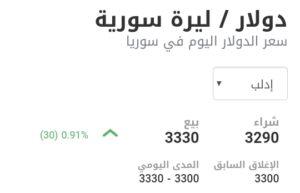 سعر الدولار في مدينة إدلب عند إغلاق يوم السبت 20 شباط