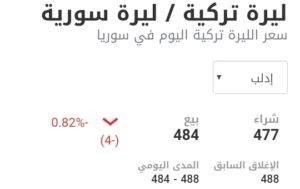 سعر الليرة التركية في مدينة إدلب عند إغلاق يوم الجمعة 26 شباط