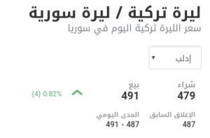 سعر الليرة التركية في مدينة إدلب عند إغلاق يوم الجمعة 5 آذار