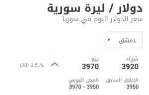سعر الدولار في مدينة دمشق عند إغلاق يوم الثلاثاء 2 آذار