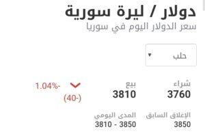 سعر الدولار في مدينة حلب عند إغلاق يوم الخميس 4 آذار