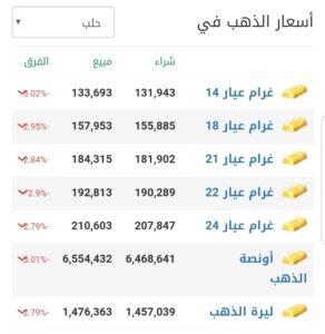 أسعار الذهب في مدينة حلب عند إغلاق يوم الخميس 4 آذار