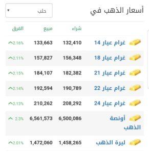 أسعار الذهب في مدينة حلب عند إغلاق يوم الاثنين 1 آذار