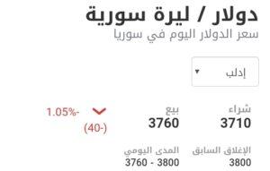 سعر الدولار في مدينة إدلب عند إغلاق يوم الثلاثاء 2 آذار