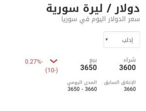 سعر الدولار في مدينة إدلب عند إغلاق يوم الخميس 4 آذار