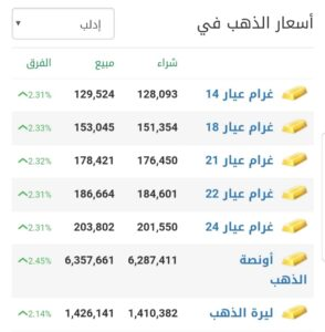 أسعار الذهب في مدينة إدلب عند إغلاق يوم الاثنين 1 آذار
